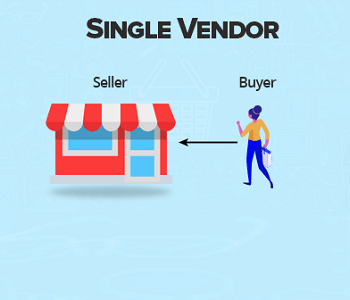 Ecommerce - Single Vender
